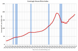 CoreLogic: House Prices up 6.9% Year-over-year in January.