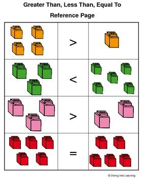 how to write greater than or equal to