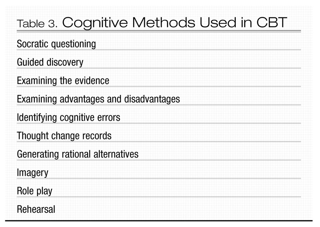 learning journal counselling Online learning and the development of counseling self-efficacy beliefs october 6 (2000) assessing counselor education students' attitudes toward computers and multimedia instruction journal of humanistic counseling, education & development, 38, 132-141.