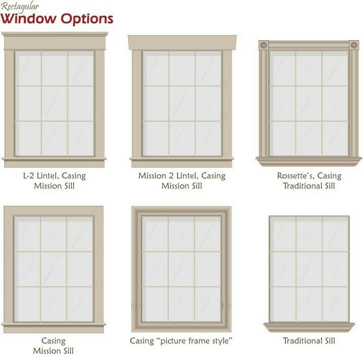 Windows tiny cottage pinterest window moldings and for Interior window casing styles