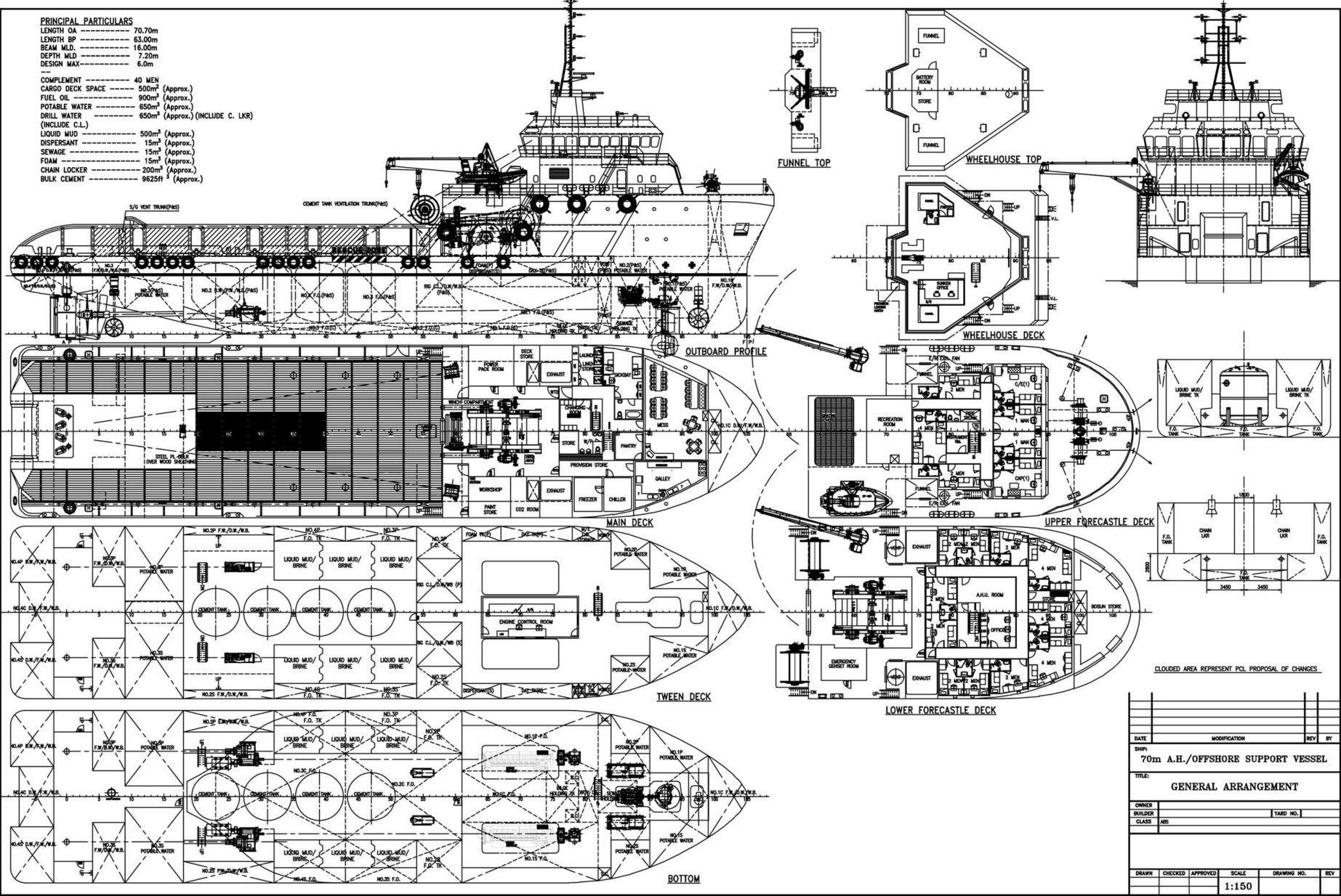 Tug Centaurus Gaplan Hajk Ekkor 2018 Boats Boat S Ship Tugboat Wiring Diagram