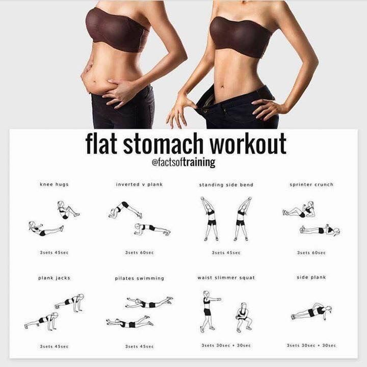 Flat Tummy Core Workout Musclesaurus Stomach Exercises