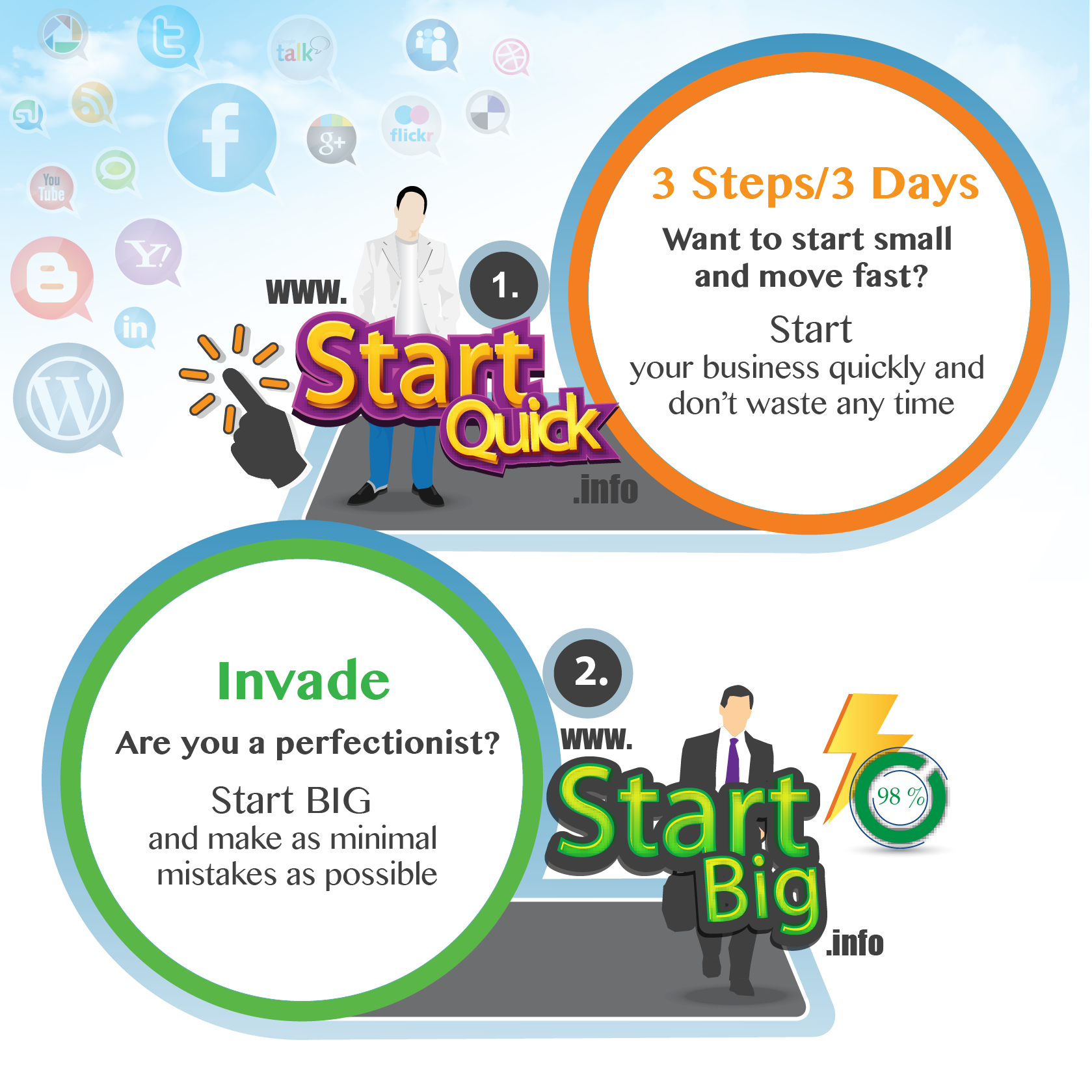 how to create a website for a small business