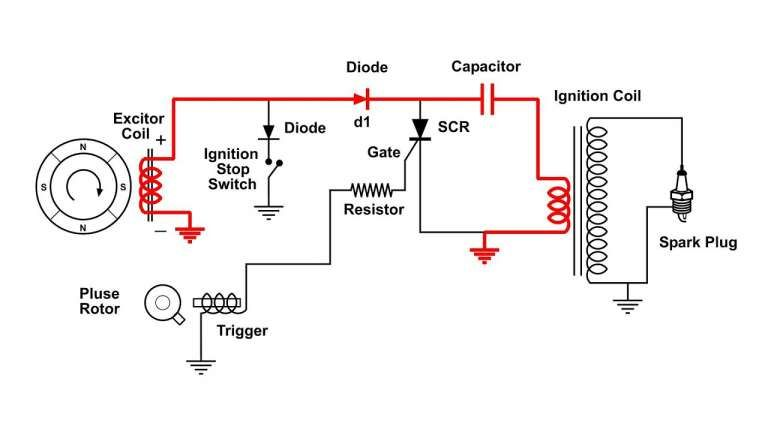 16 Cdi Circuit Diagram Motorcycle Motorcycle Diagram Wiringg Net In 2020 Ignition Coil Capacitors Ignition System