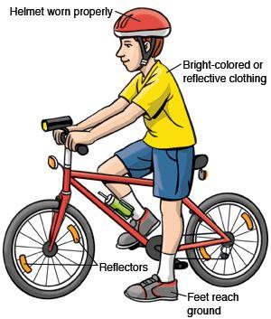 Safety Tips Bicycle Safety Bike Safety Smart Kids