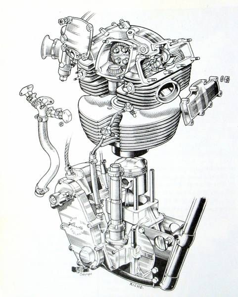motorcycle blueprints google search motorcycle engines and motorcycle blueprints google search