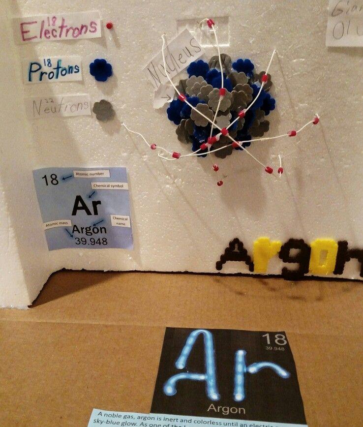 Argon atom model | Atom Model | Pinterest | Models and Atoms