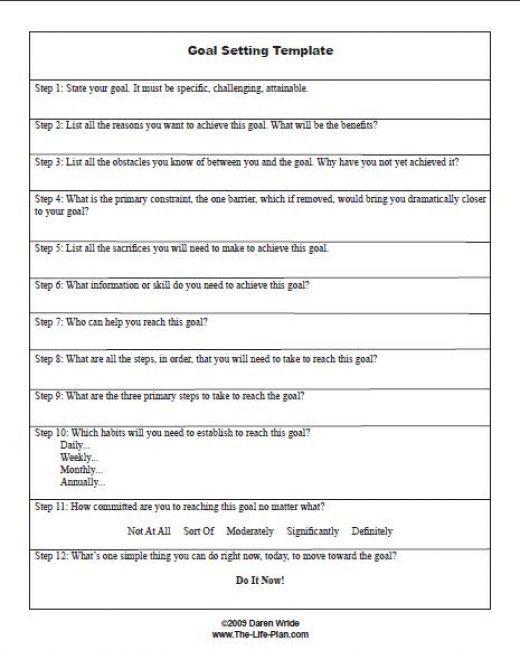 Goal Setting Worksheet – Goal Setting Worksheet for Students