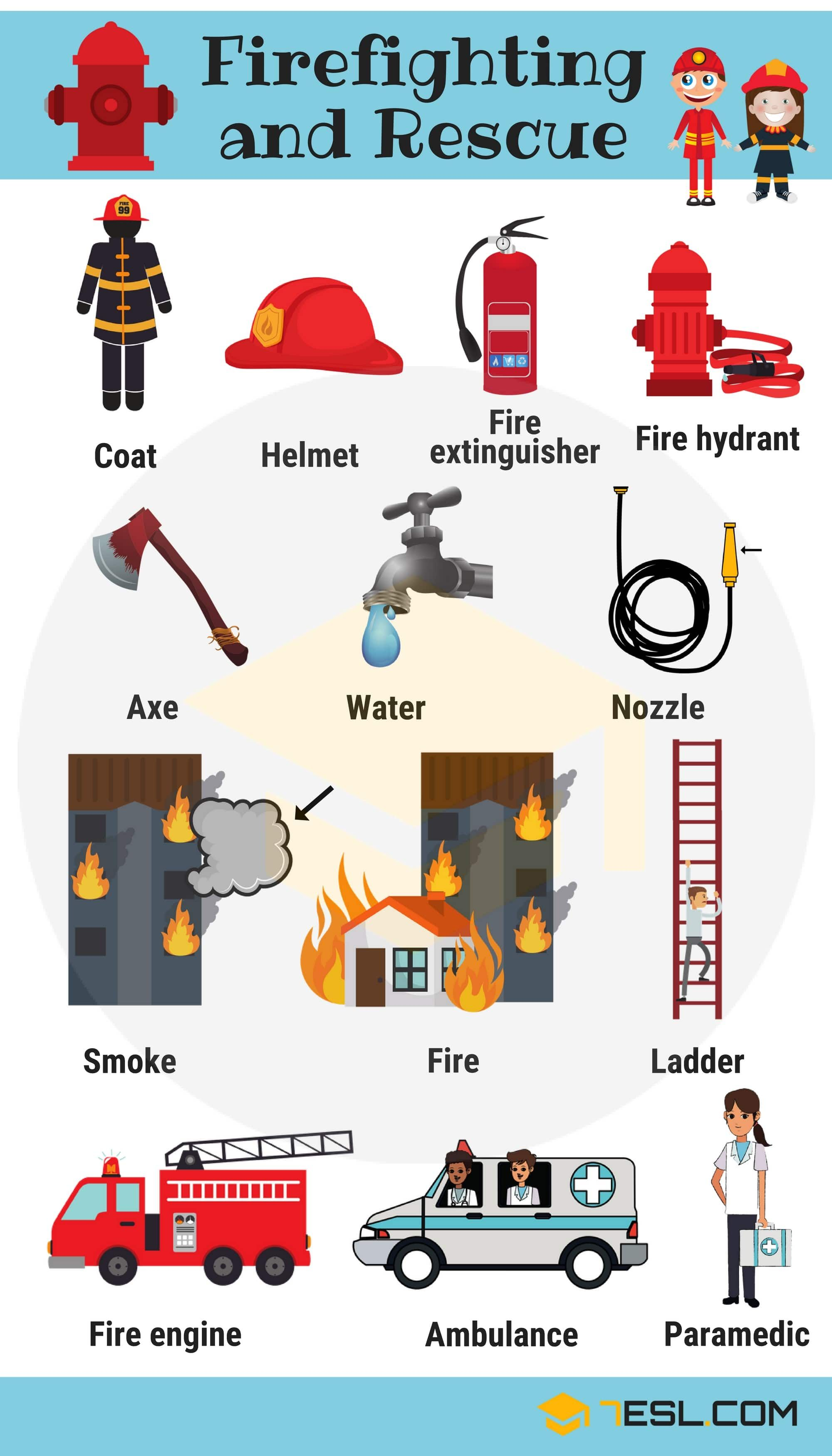 Firefighter Tools Firefighting And Rescue Vocabulary
