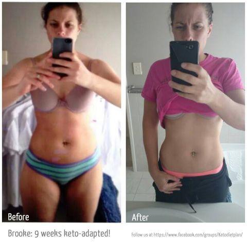 Blog | Pinterest | Keto and Weight loss