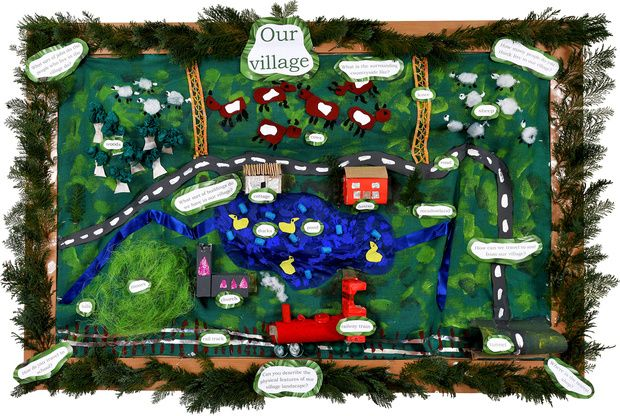 Create And Display Where We Live Class Displays Classroom Displays Environment Topic The place where i live. class displays classroom displays