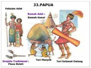 34 Provinsi Rumah Adat Pakaian Tarian Tradisional Senjata Tradisional Lagu Bahasa Suku Julukan Di Indonesia Pakaian Tari Tarian Indonesia