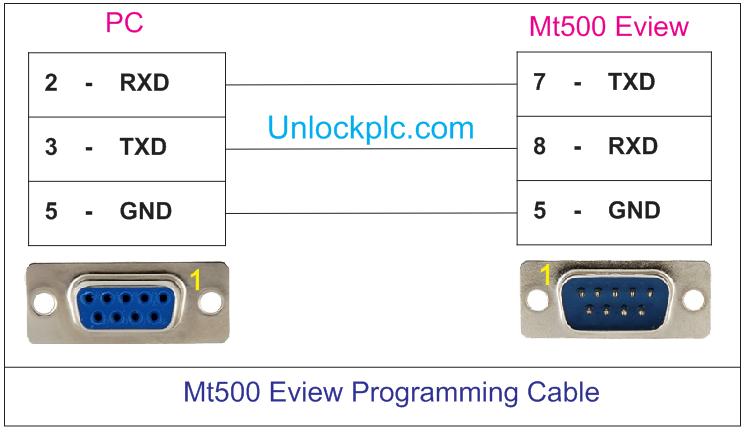 Tự làm cáp lập trình HMI MT500 Eview Weintek Kinco   Cáp lập trình