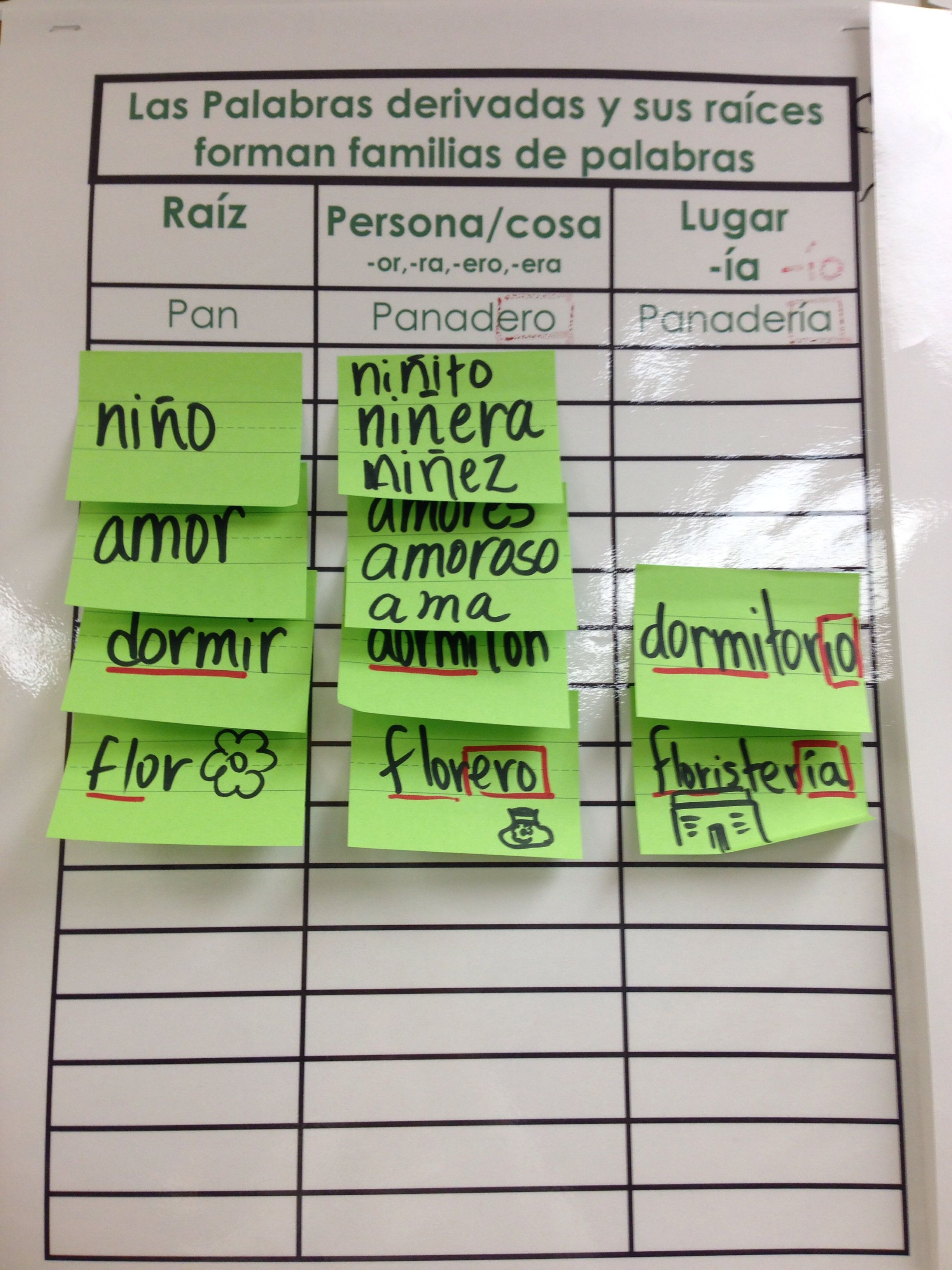 Word Families In Spanish