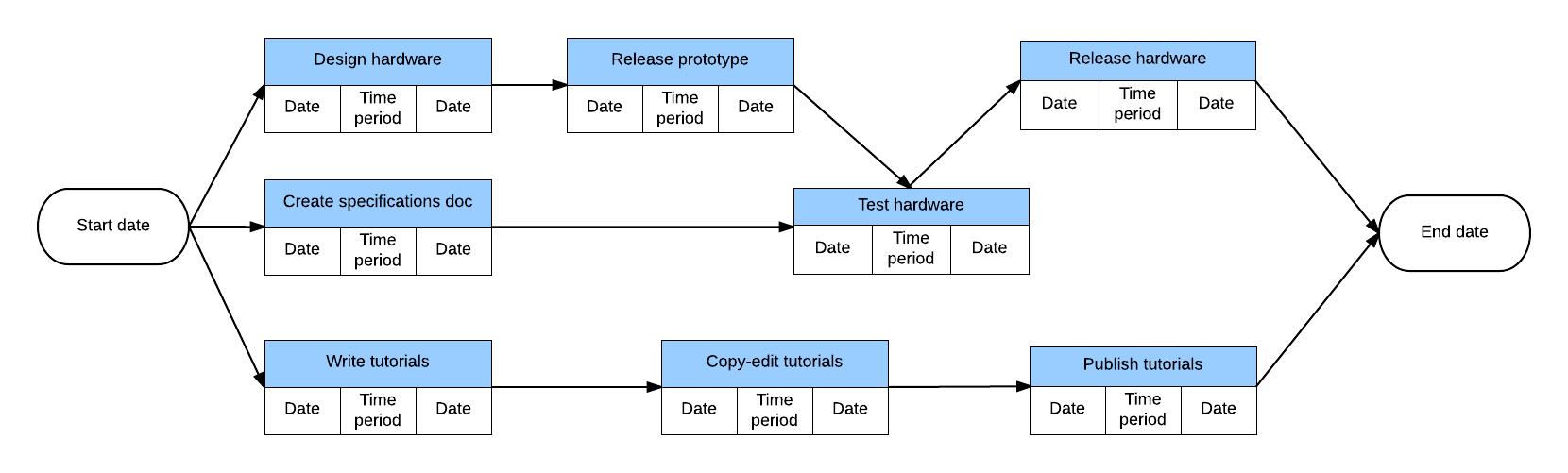 22 Good Sample Of Network Diagram Definition Ideas Bookingritzcarlton Info Diagram Design Templates Business Template
