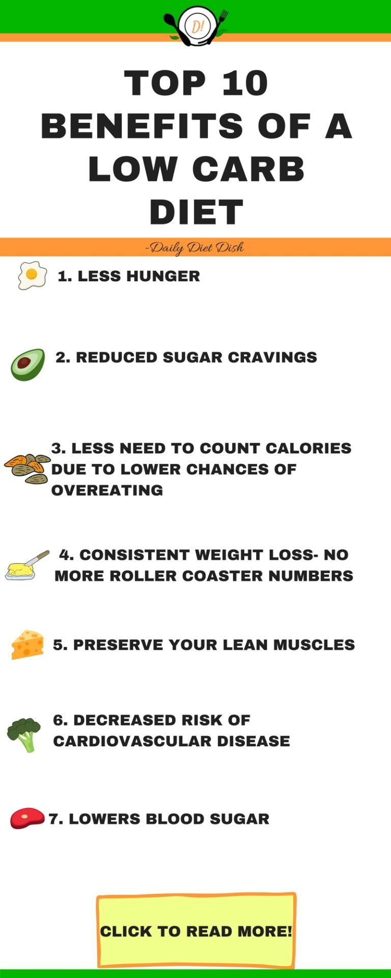 9 Low Carb Diet Benefits 9 Scienfific Reasons Why Low Carb Diets Work No Carb Diets Low Carb Diet Diet