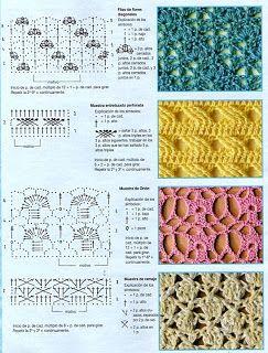 Punto Crochet All Uncinetto.I Miei Lavori All Uncinetto Punto Fantasia Uncinetto Crochet