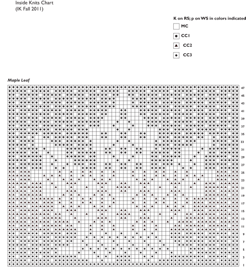 6505.IKFall2011-InsideKnits-Char.gif-550x0.png 500×543 pixels
