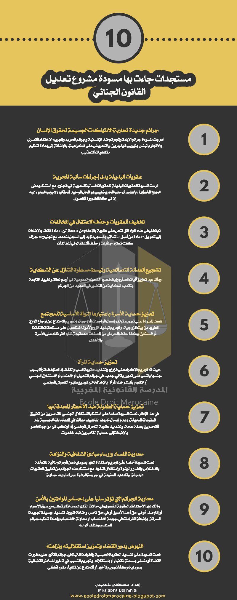 انفوجرافيك 10 مستجدات جاءت بها مسودة مشروع تعديل القانون الجنائي