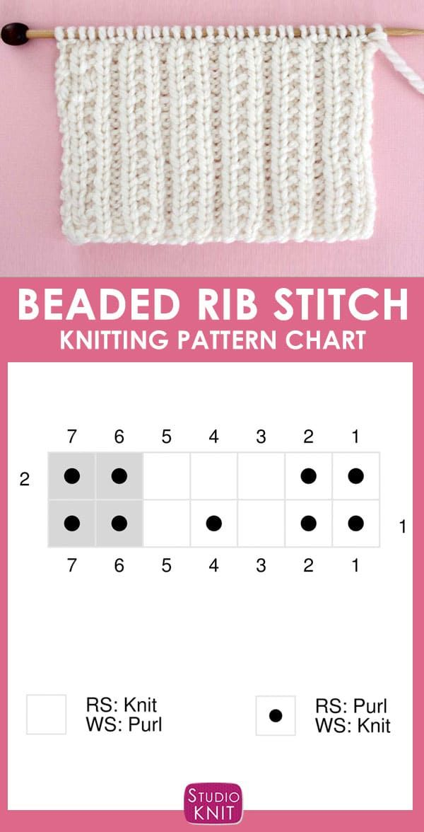 Photo of Beaded Rib Stitch Strikkeoppskrift