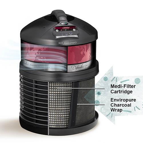 FilterQueen ® Defender ® Air Purifier in 2020 Asthma