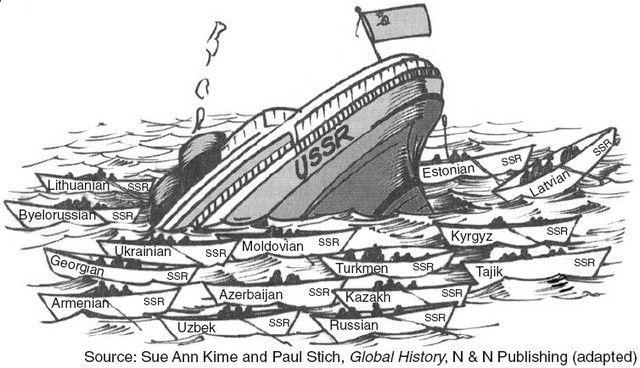 the end of soviet union ile ilgili görsel sonucu