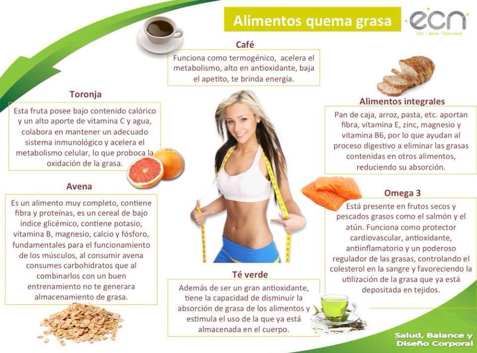 Producto para perder peso rapido picture 3