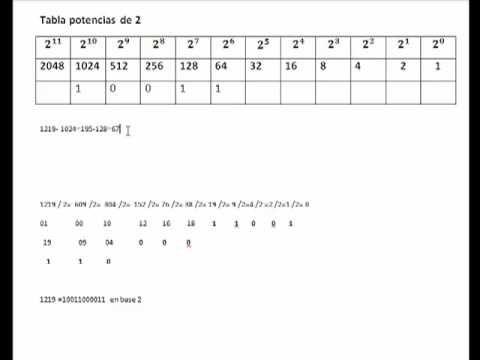 Conversion Decimal A Binario Octal Hexa Mp4 Decimal Binario Conversion