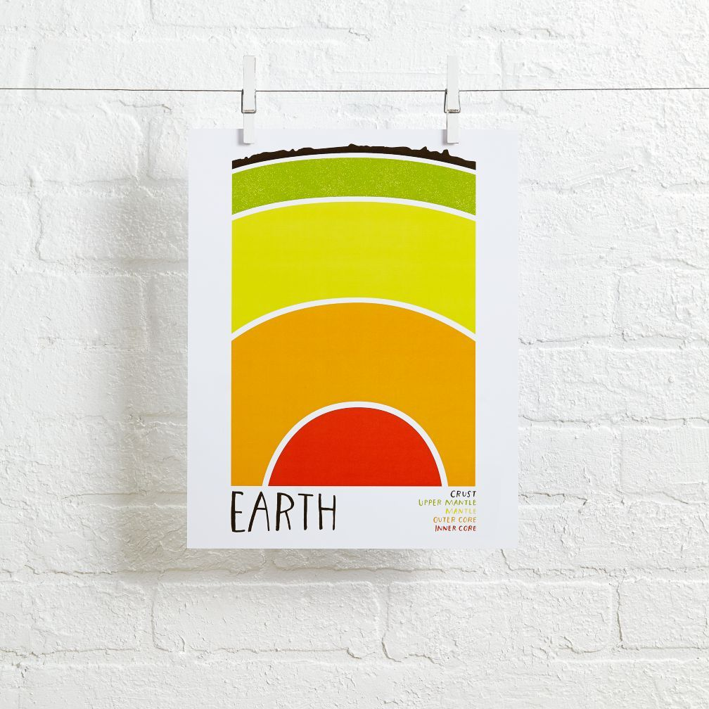 Earth Science Wall Art (Earth) | Earth science, Walls and Room