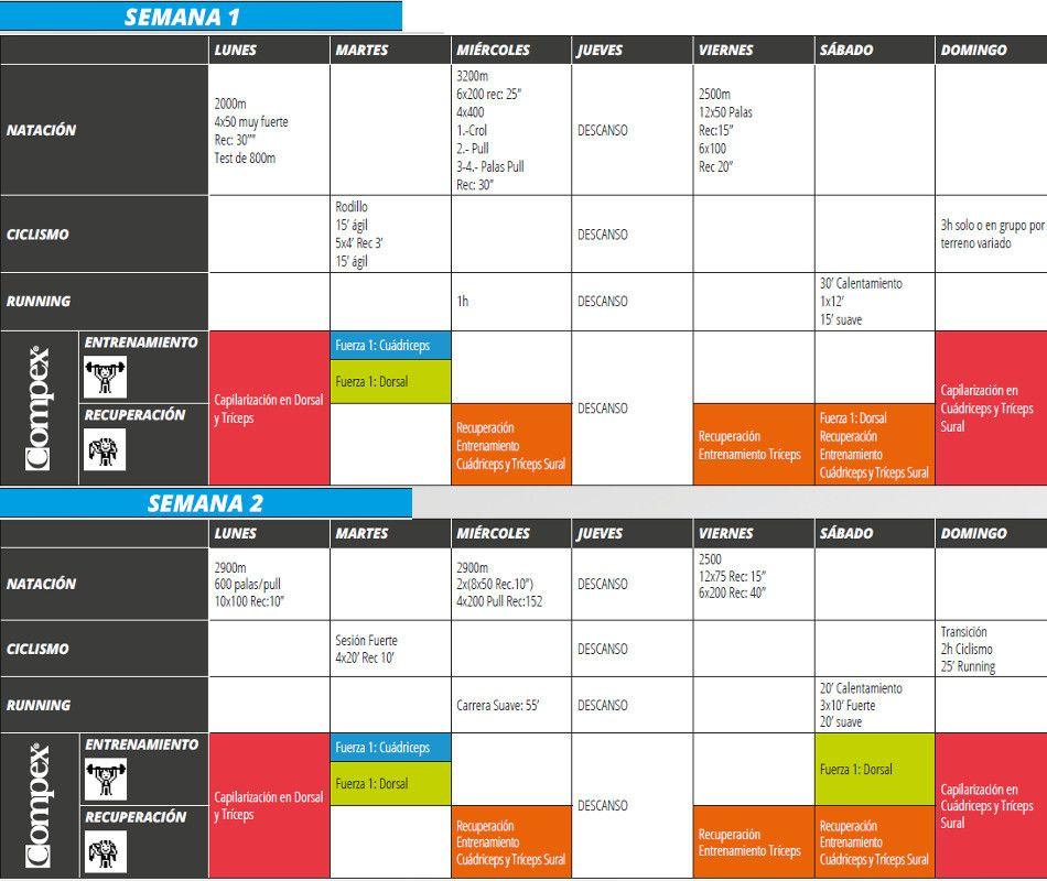 plan entrenamiento natacion triatlon olimpico
