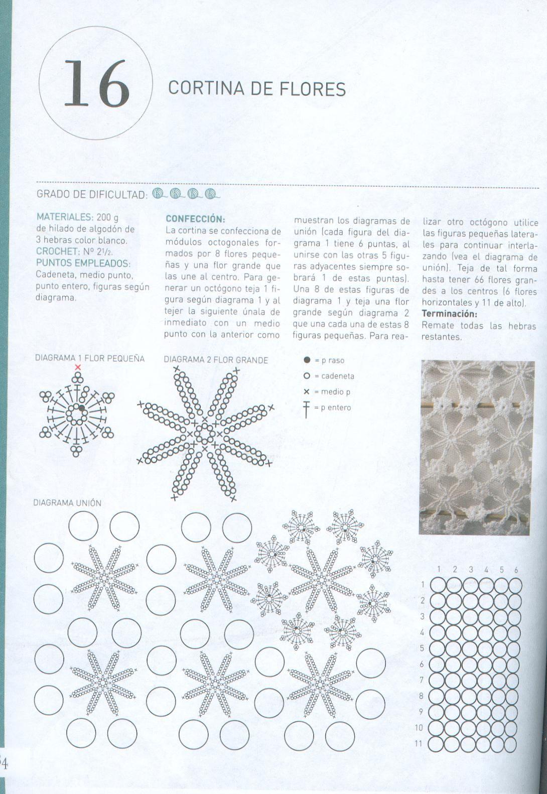 Pin de Ana P. Aranda en Crochet | Pinterest | Croché, Cortinas y ...