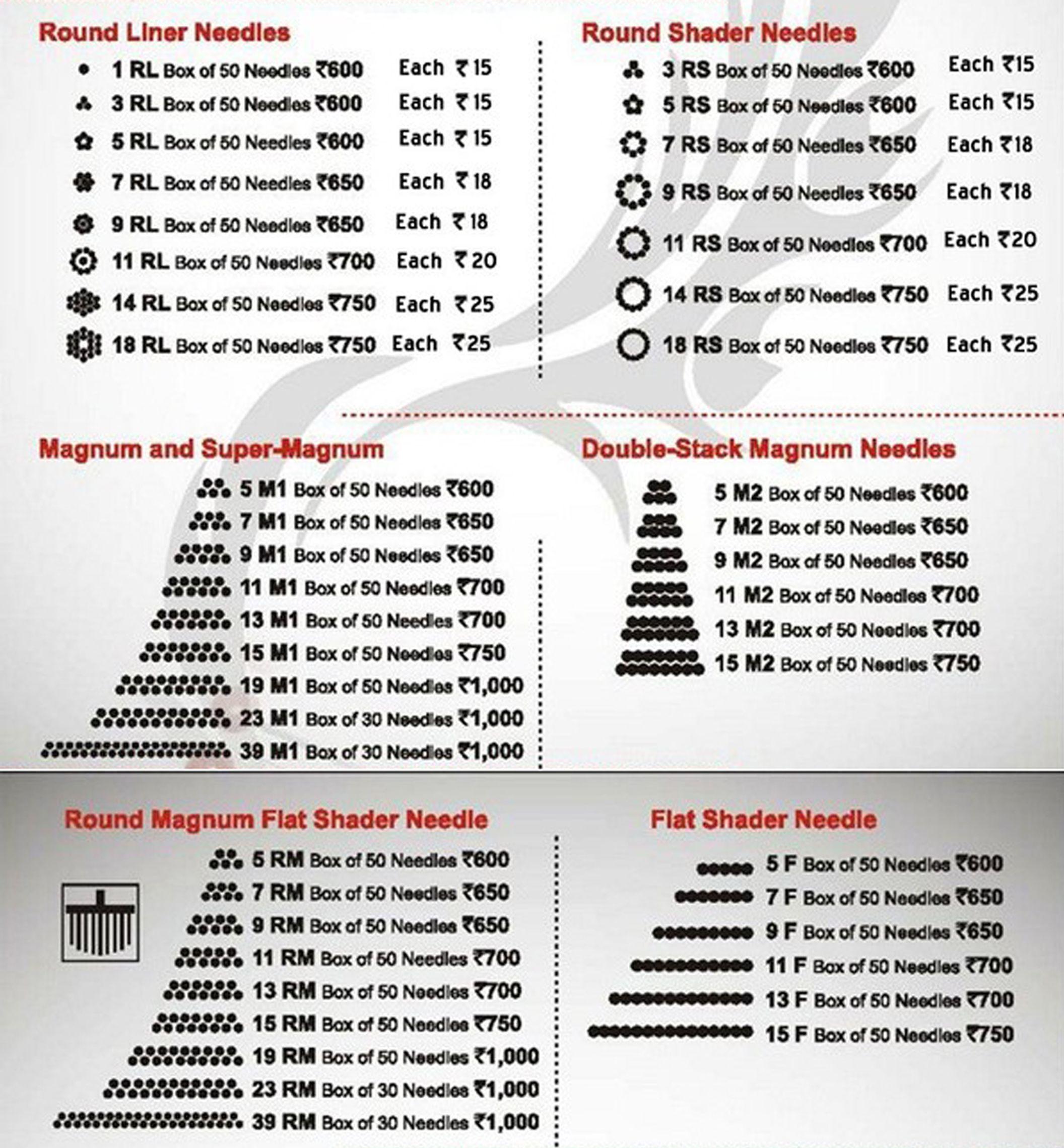 Agujas M1 M2 RS RL RM Y F | Tattoo, Tatto and Tatoos