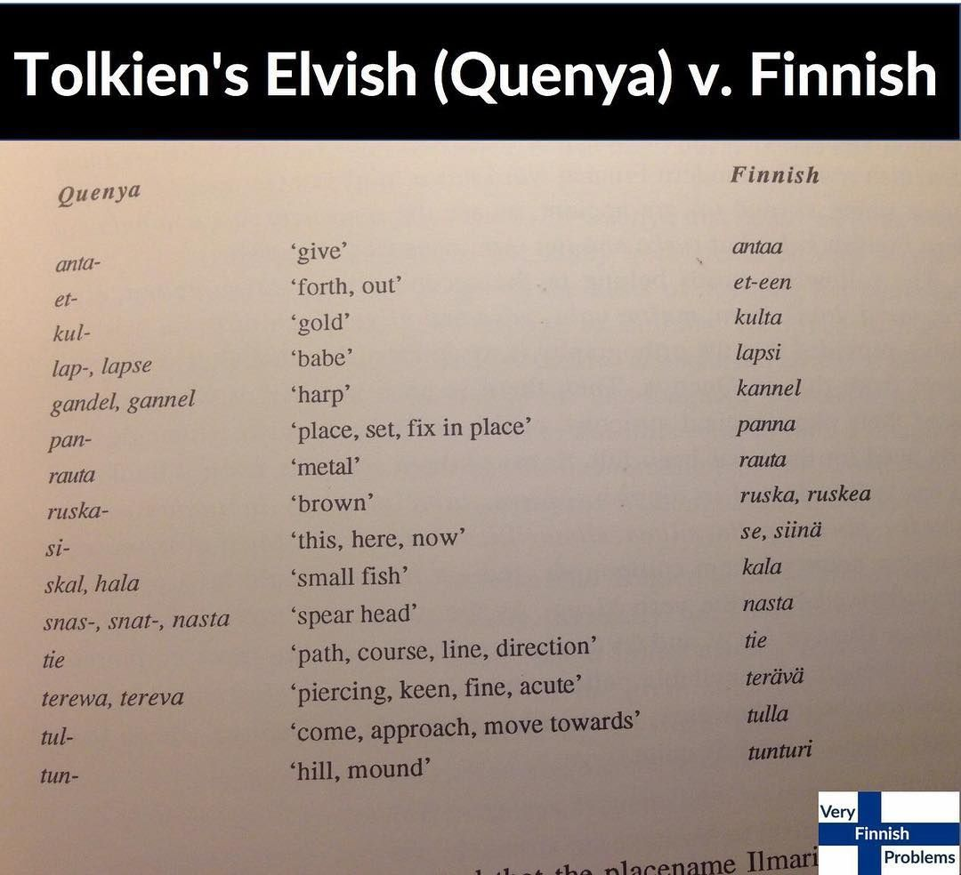 Finnish Phonology