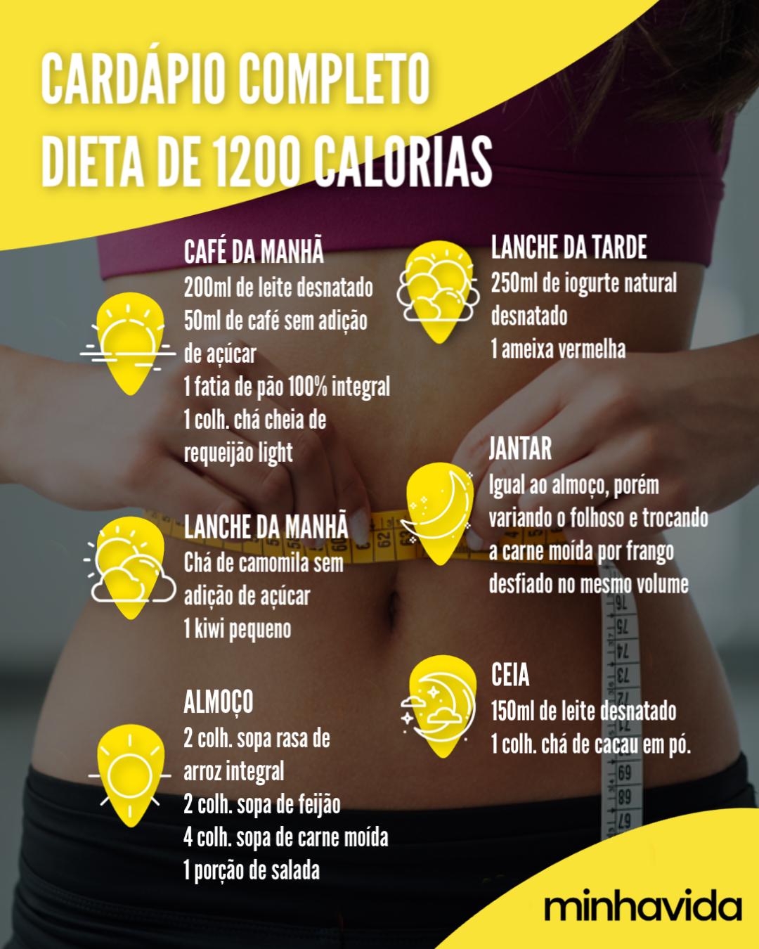 dieta do sangue tipo o positivo cardapio