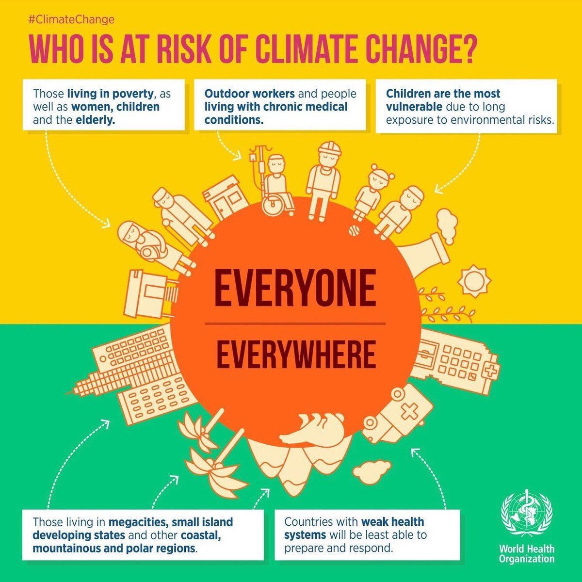 Pin by World Health Organization (WHO on Climate change