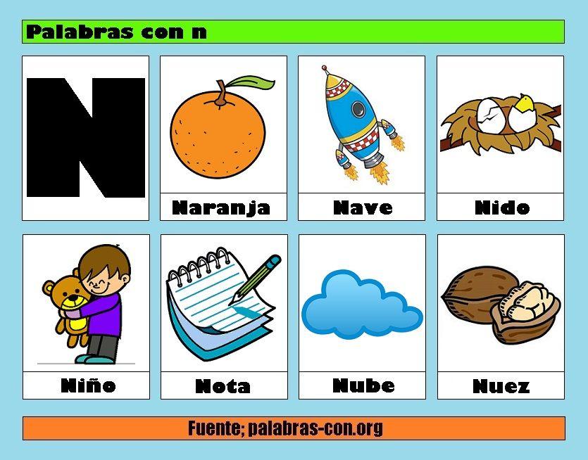 El Abecedario(Orden Alfabético/Vocales y Consonantes) Spanish