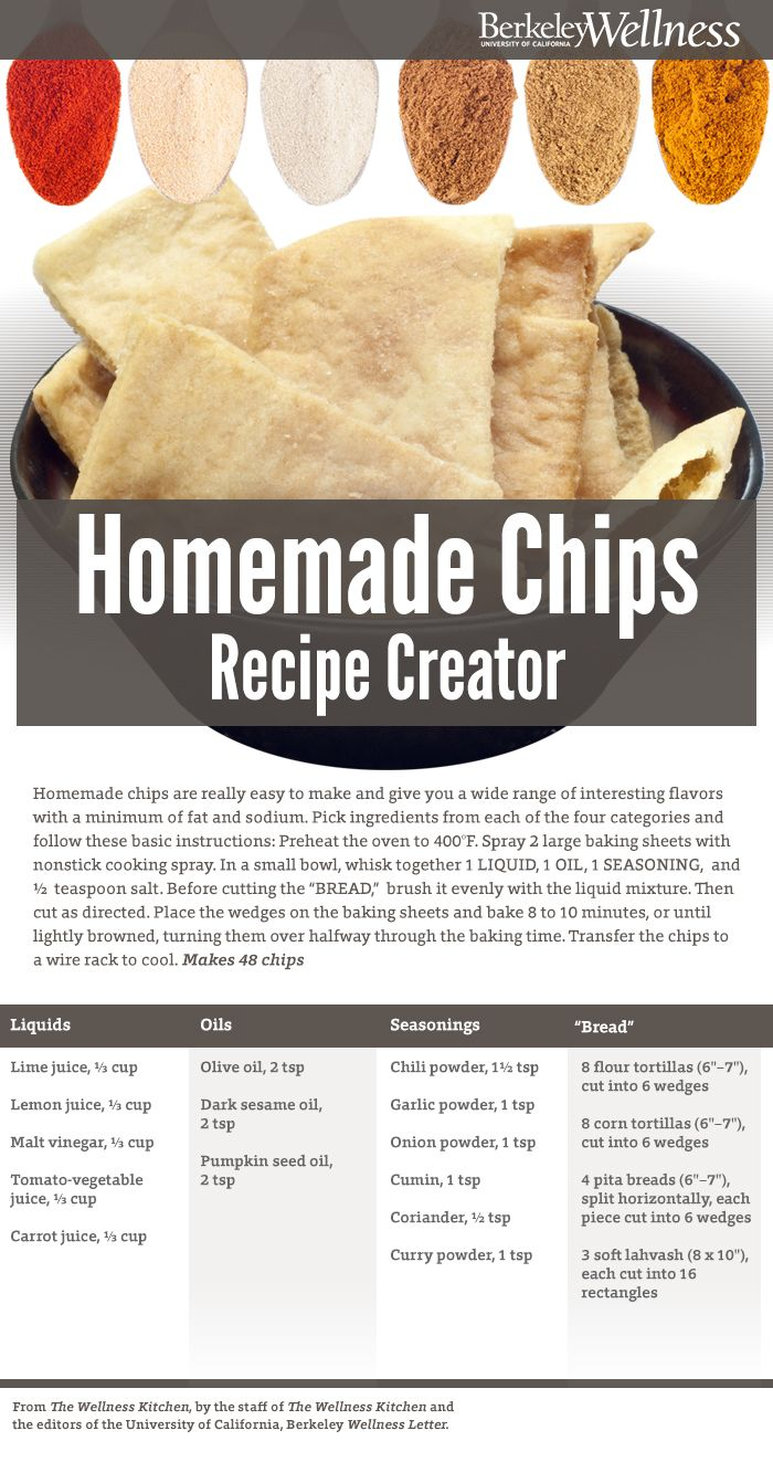 Skip the junk food this superbowl whip up assorted spicy pita homemade chips are really easy to make and give you a wide range of interesting flavors with a minimum of fat and sodium use our recipe creator to make a forumfinder Gallery