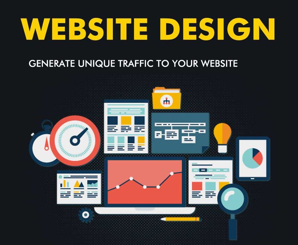 Efusionworld S Create A Beautiful Websites With Top Business Leading Website Design Show Website Design Services Responsive Website Design Website Design