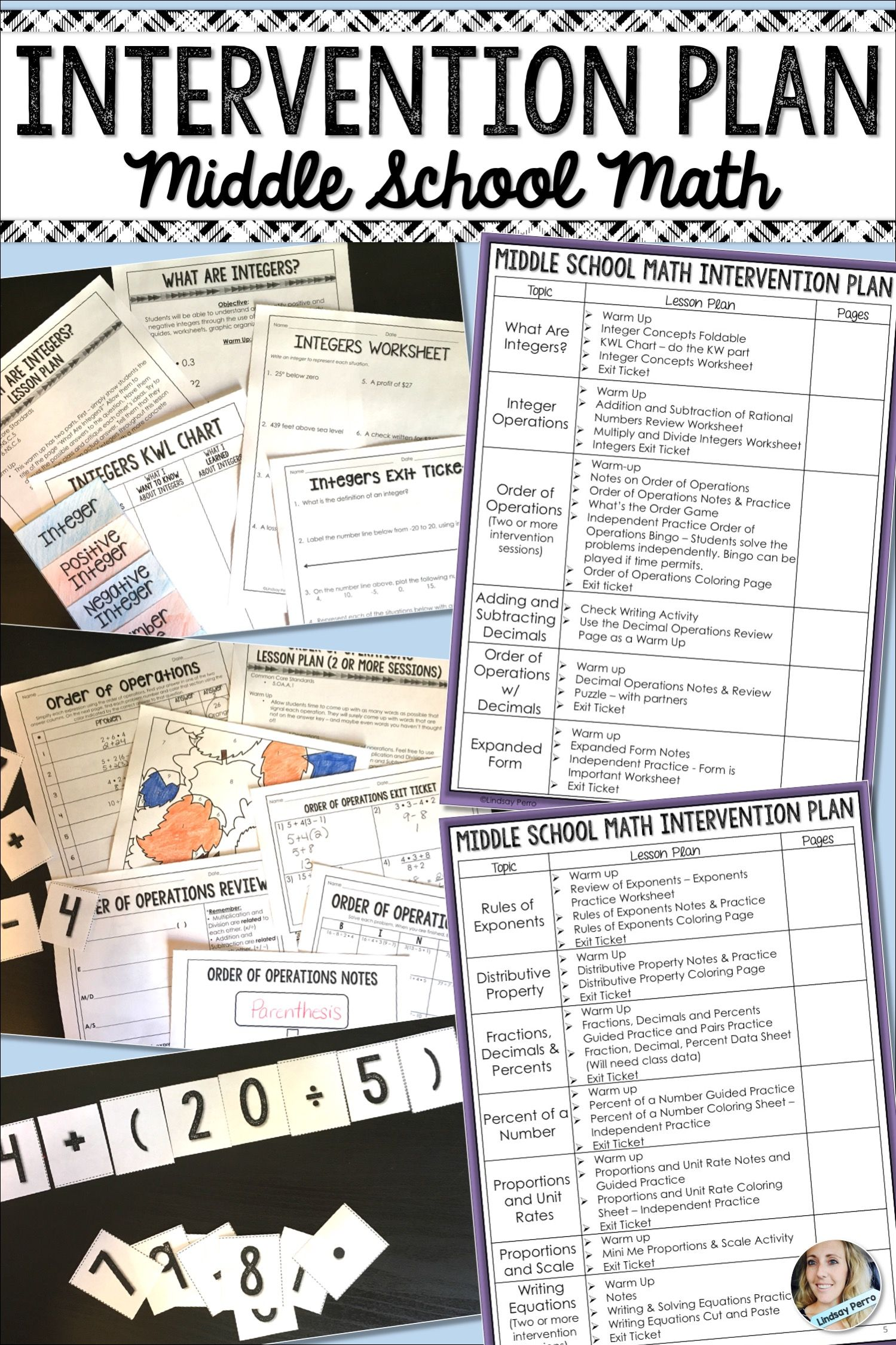 Math Intervention Plan Middle School Common Core