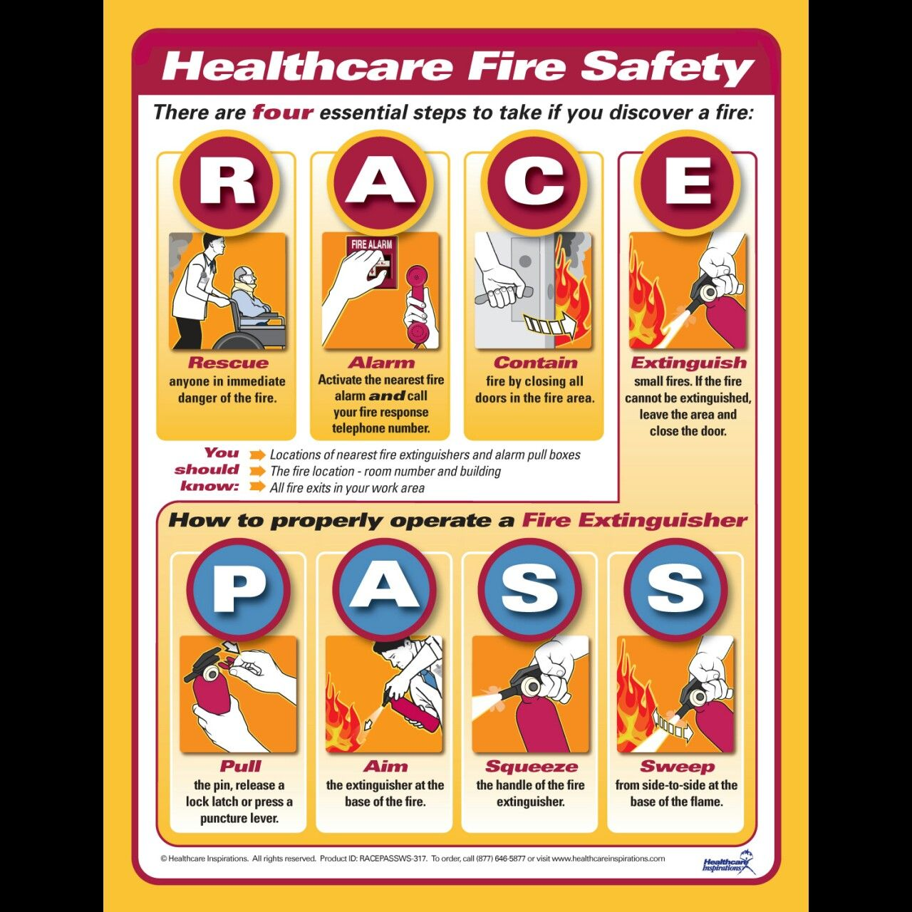 Pin By Liz Ortuno On Emergency First Aid