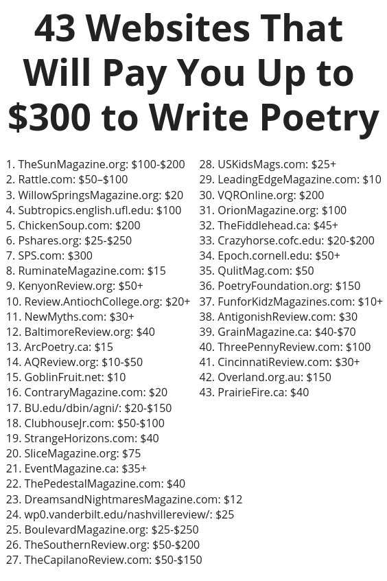 43 Websites That Will Pay You for Your Poems