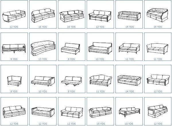 Sofa Upholstering Yardage Chart