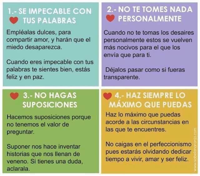 Esto resume un gran libro: Los Cuatro Acuerdos de Don Miguel Ruiz. Recomendado completamente! #connectwithyourmisma #donmiguelruiz #loscuatroacuerdos #fouragreements