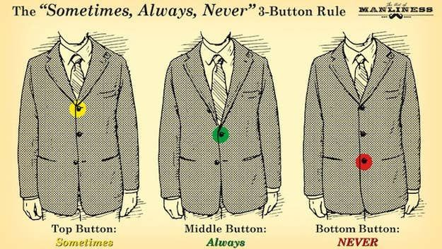 25 Life-Changing Style Charts Every Guy Needs Right Now #businessattire
