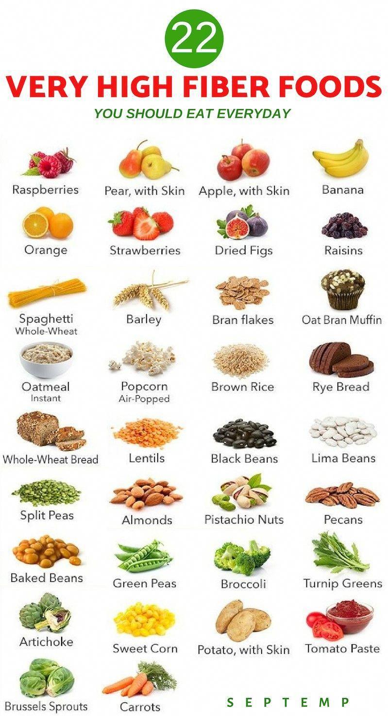 free printable list of high fiber foods
