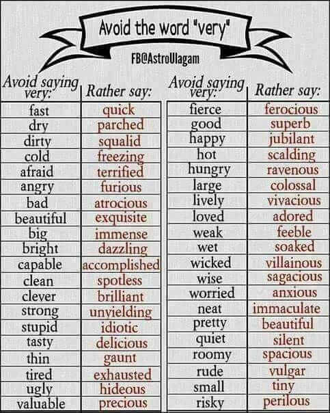 essay writing/words to avoid