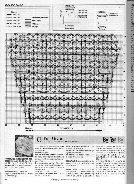 bouton dor 10 紫苏 紫苏的博客 modeles pinterest
