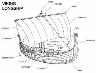 image result for viking ship labeled