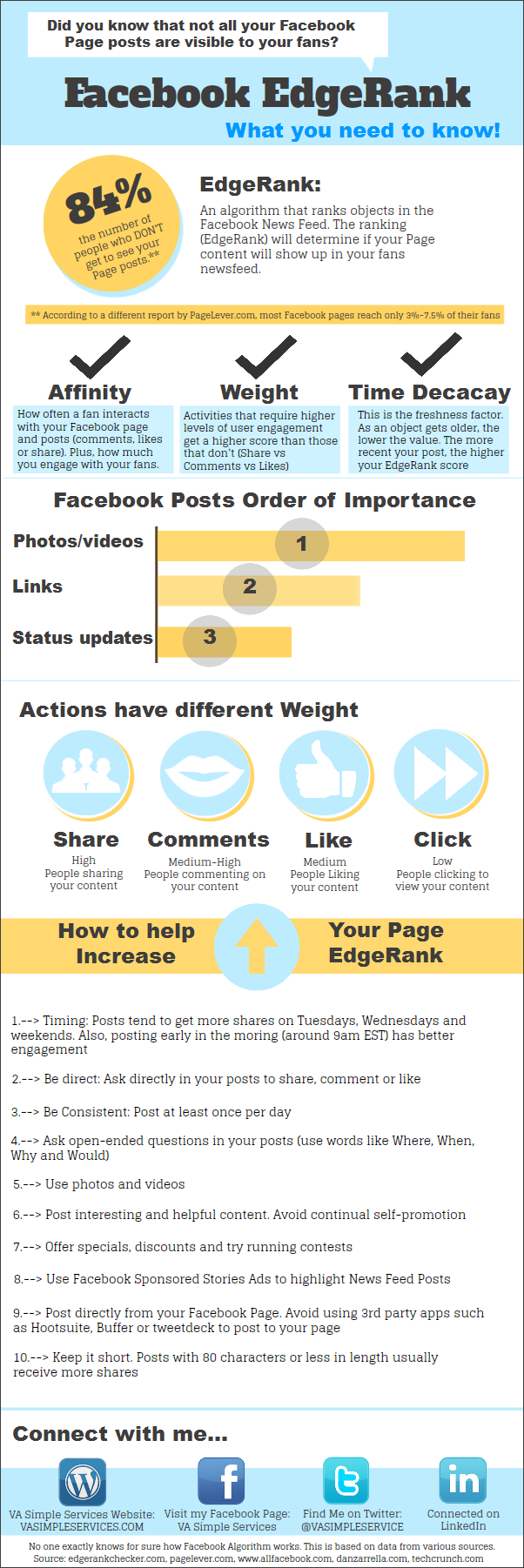 Excellent infographic demystifying Edgerank & how your business can get better news feed visibility!