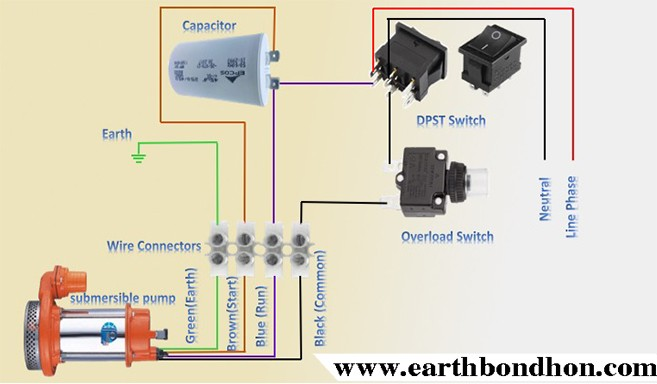 Submersible Pump Control Box Wiring Single Phase Earth Bondhon Submersible Pump Submersible Schematic Drawing